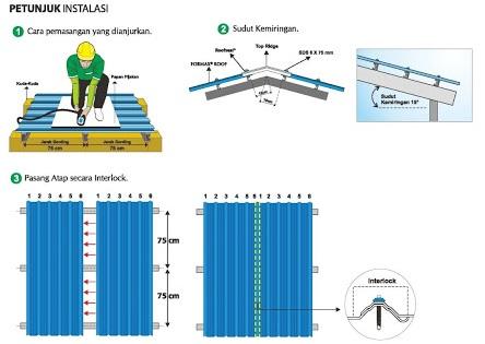 Atap Formax Pemasangan