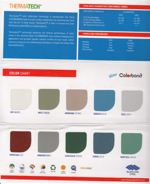 Atap Zincalume KR 5 Pilihan Warna Colorbond