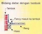 Genteng Metal Fancy Pemasangan 1