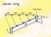 Genteng Metal Fancy Pemasangan 3