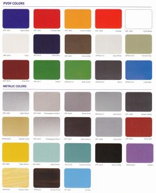 ALUMINIUM COMPOSITE PANEL MACO WARNA