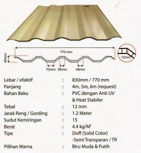 Atap Sun Panel Profil