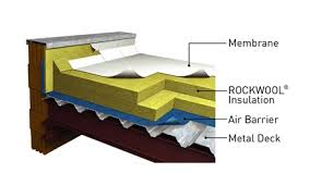 Insulation Rockwool Aplikasi 1
