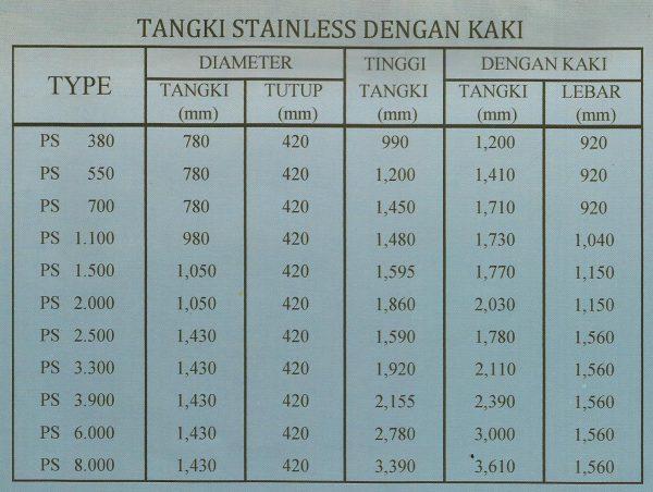 Profil Tank Spesifikasi Stainless Kaki