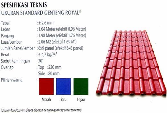 Atap ROYAL ROOF Spesifikasi