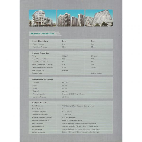 acp-yaret-spesifikasi