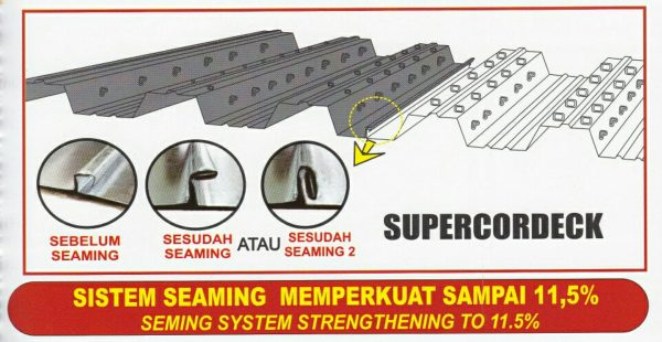 floordeck-supercordeck-keunggulan