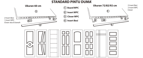 pintu-duma-door-standarisasi